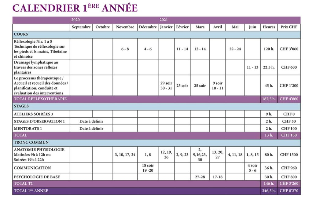 Planning reflexotherapie 2020-2021 Annee 1